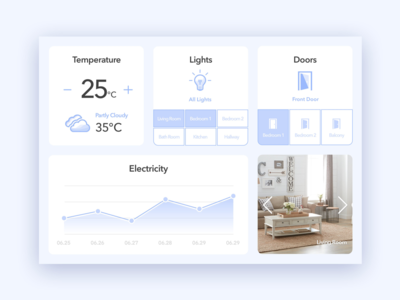 Daily UI #12 - Home Monitoring Dashboard