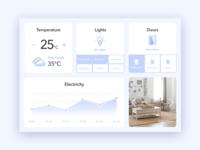 Daily UI #12 - Home Monitoring Dashboard