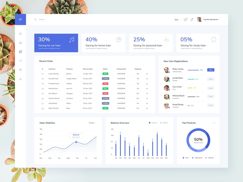 Software Dashboard backend design web application design web app design ui design material design material ui dashboard design