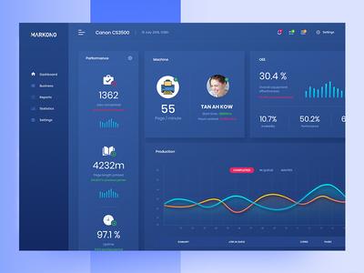 Dashboard Design ui design backend ux design ui ux dashboard design dashboard ui