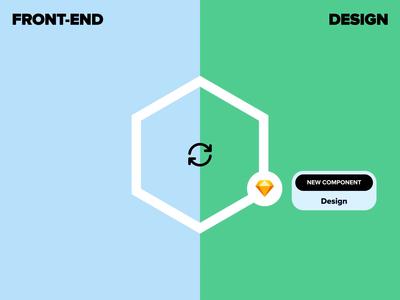 Brainly Design Dribbble