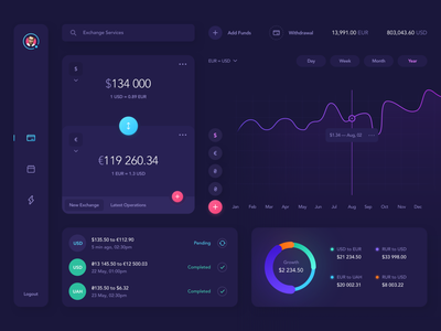 Exchange Dashboard web design money chart web exchange clean dark theme ui webdesign