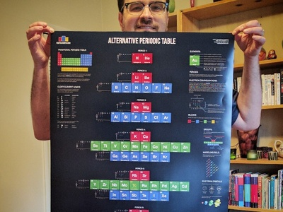 Alternative Periodic Table poster