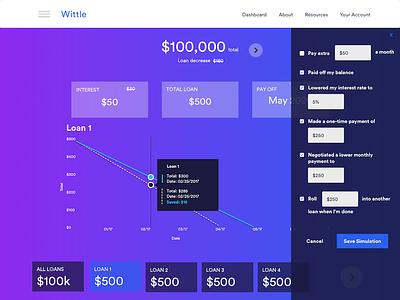 Wittle Dashboard Modeling data visualization gradient modeling financial planning dashboard