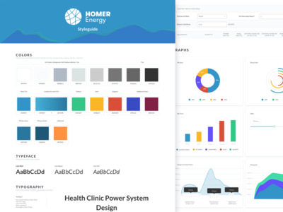 UI style guide HOMER Energy ui style guide energy grids simulation health