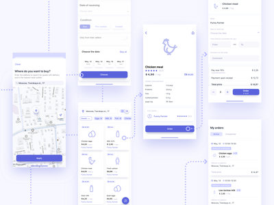 Marketplace app for selling and buying farm products ecommerce marketplace prototype wireframe mobile design ux app