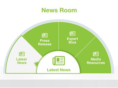 News Room ui design interface green navigation