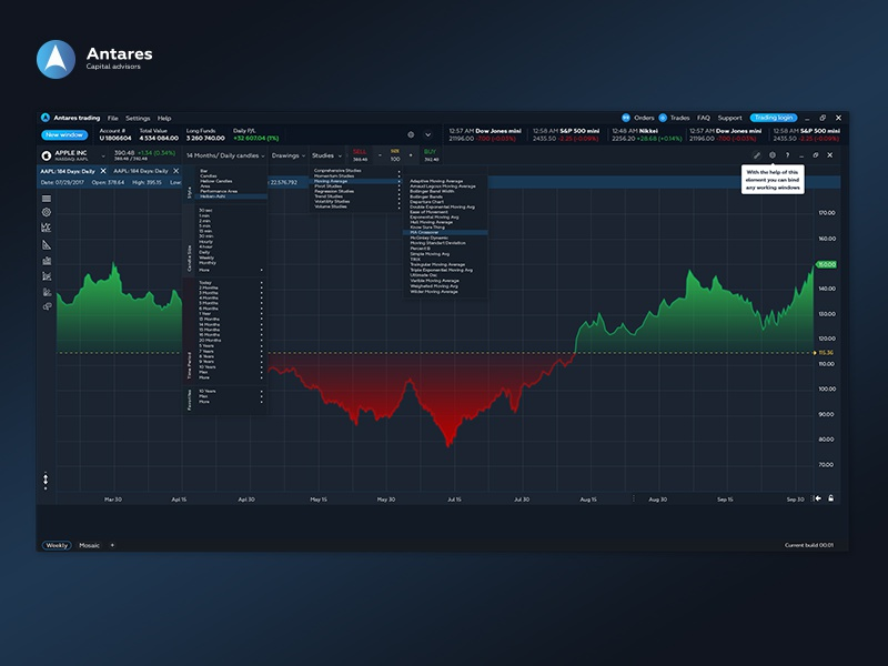 Antares trading trading money finance exchange data currency analytics design web ux ui product