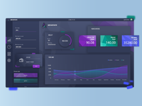 Work motivator - web app concept