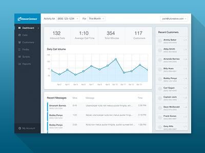 Dashboard ui ux flat web app dashboard