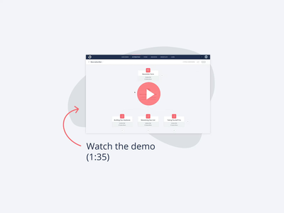 Mid-page demo video