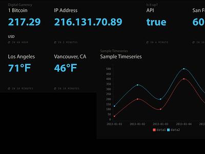 JEFF metrics dashboard ui grid
