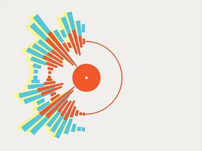Nimayamini logo illustration dj disc circular sound wave