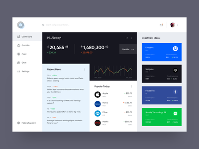 Stocks Trading Web App ux ui investment clean dashboard stocks interface web app