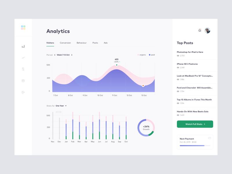 Analytics Platform Dashboard analytics graphs dashboard ui stats interface white dashboard minimal ui clean