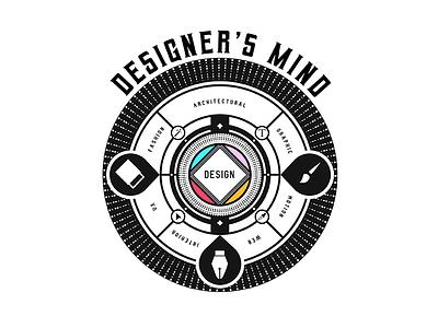 Designer's Mind illustrator typography 2d vector graphic design design pen eraser designer mind wix playoff tools