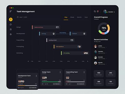 Task Dashboard Design scrum finance task management tracking design dashboard ui app
