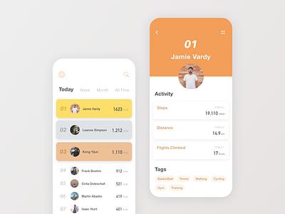 19 Leaderboard activity ranking leaderboards leaderboard sns card ux uidesign simple minimal clean minimal app design app ui sketch dailyui