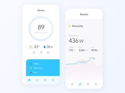21 Home Monitoring Dashboard homepage dashboad inspiration awesome blue score chart pop home monitoring dashboard illustration uidesign simple minimal minimal app design clean app ui sketch dailyui