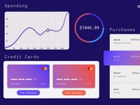 Monitoring Dashboard - Daily UI 21