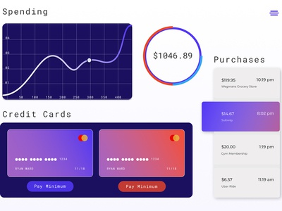 Monitoring Dashboard V2 - Daily UI 21