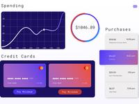 Monitoring Dashboard V2 - Daily UI 21