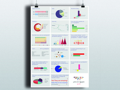 Infographic: Visualization of a survey