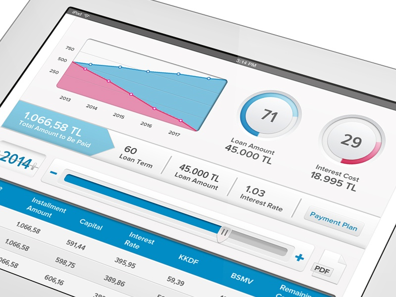 Mobile Bank App ipad banking finance infographic slider table