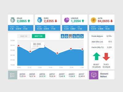 Bank Exchange banking finance infographic exchange app ui ux chart