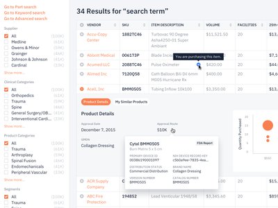 Search Results Data Table tooltip popover hover column row expand filter panel filters graph chart ui indianapolis indiana innovatemap data table results search table data
