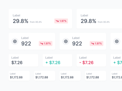 Stat Cards quick quick stats dashboard ui change delta metric card stat card stats stat dashboard ui indianapolis indiana innovatemap