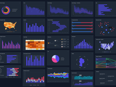 Lots of Charts sankey radar streamgraph heatmap line area column bar data visualization data viz visualization canvas stats graph chart dashboard ui innovatemap indianapolis indiana