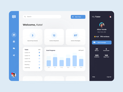 ui ux dashboard for language school product design webdesign productdesign service saas uiux ui dashboard template dashboard design dashboard ui dashboard