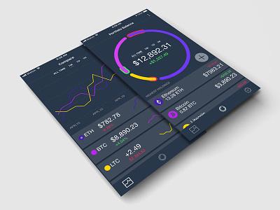 Crypto Tracker cryptoasset crypto