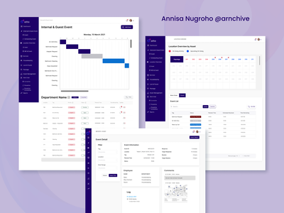 ATTO Resource Management System resource rms resourcemanagement ux design figma