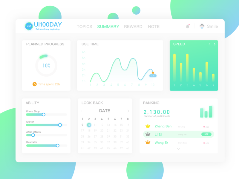 Daily design 10/100 -Data Visualization Page
