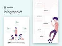 Mudita Infographics