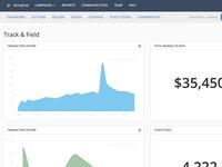 Dashboard, Part 3: Data Visualization