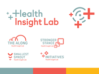 Health Insight Lab Identity