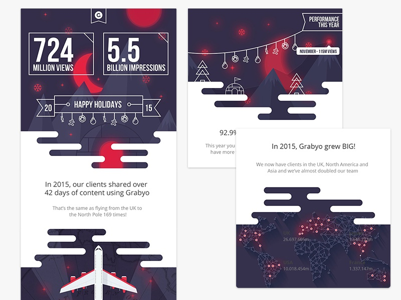 Grabyo Christmas Newsletter stats analytics mail newsletter review