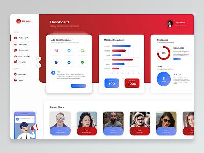 Message Fusion Dashboard Concept red user inteface dashboard illustrator website ux app vector ui web flat simple minimal clean webdevelopment webdesigner business webdesign graphicdesign design