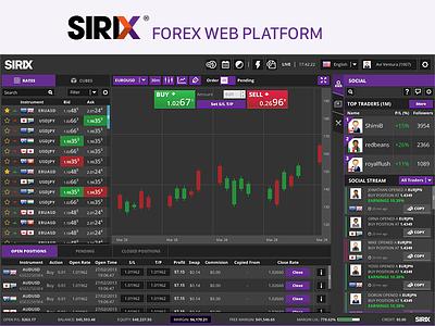 Sirix - Forex Web Platform leverate sirix redesign dark theme platform web web design forex