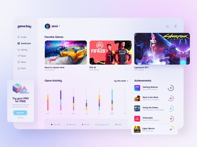 Gaming Dashboard