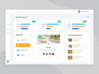 Diet IT - Dashboard UI -Choose Plan