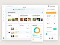 Diet IT - Dashboard UI - Additional Buy