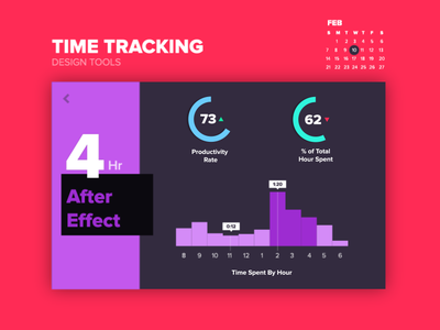 Designer Time Tracking App II dashboard data chart graph visualization interaction gif ae aftereffect animation ux ui