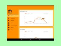 DailyUI#021 - Home Monitoring Dashboard