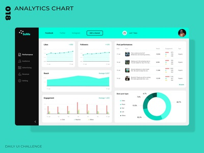 Daily UI Challenge - 018 - Analytics Chart