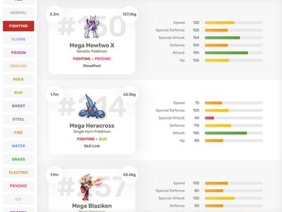 HealthDex - A Pokémon Pokédex web application