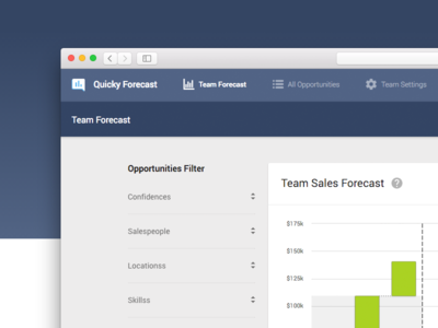 Quicky Forecast dashboard material dropdown nav filter graph highcharts chart